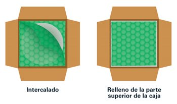 Fastwrap Airpouch embalaje protector